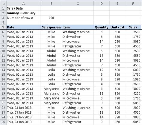 excel spreadsheet pivot table how to create a pivot table learn microsoft excel five