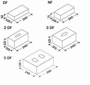 Ks Steine Maße : ks kleinformate kalksandsteine ~ Eleganceandgraceweddings.com Haus und Dekorationen