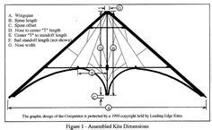 kite template images kite template crafts