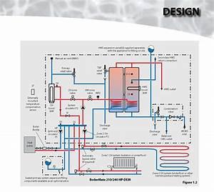 Heating Pump  Grundfos Central Heating Pump Instructions