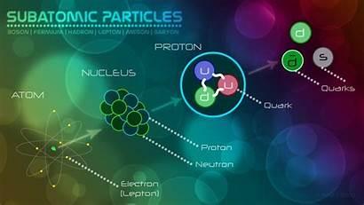 Physics Particle Science Wallpapers Desktop Standard Subatomic