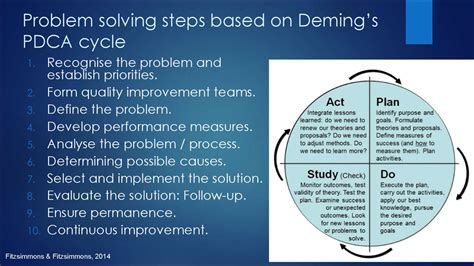 application  lean principles  improve performance