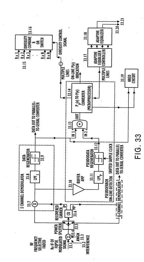 Patent US20040208243 - Adaptive receivers for bit rate