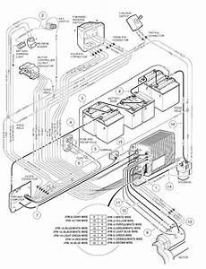Club Car Battery Wiring Diagram 36 Volt