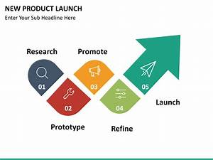 New Product Launch Powerpoint Template