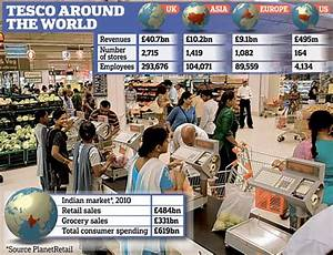 CITY FOCUS: Tesco's slow push into a wary India   This is ...