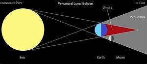 Penumbral Lunar Eclipse 2012, Penumbral Eclipse of Moon ...