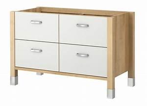 Meuble De Cuisine Ikea : buffet de cuisine ikea ~ Melissatoandfro.com Idées de Décoration