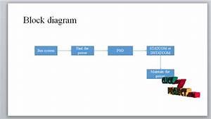 Multi-Objective Planning-Reactive Power Compensation ...