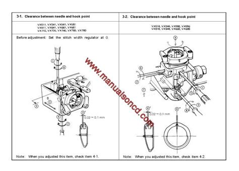 Elgin Wiring Schematic by Vx Series Sewing Machine Service Manual
