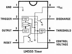 Know About Different Types Of Integrated Circuits