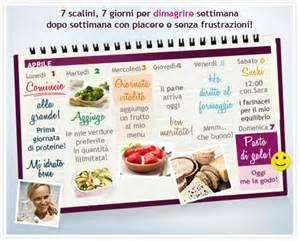 Dukan Escalier Opinioni by La Nuova Dieta Dukan Dei Sette Giorni Escalier