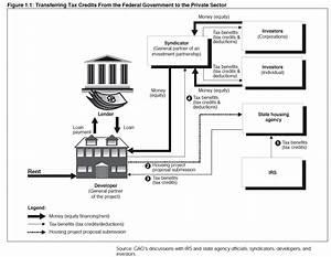 Fair Federal Funding: September 2010