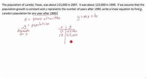 minute math writing  equation  slope intercept form