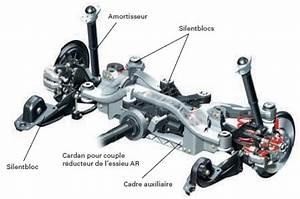 Roulement Audi A3 : roulement arriere audi a3 8l ~ Melissatoandfro.com Idées de Décoration