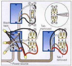 Light Outlet Switch Wiring Diagram