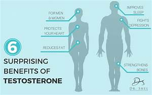 6 Surprising Benefits Of Testosterone