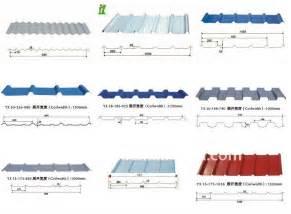 plastic kitchen backsplash selling metal roofing tile sheet factory buy
