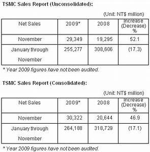 TSMC November 2009 Sales Report