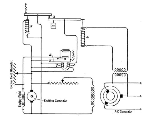 Cycle Electric Generator Wiring Diagram by Delco Ac Generator Wiring Diagram Wiring Diagram