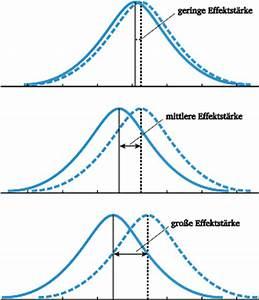 Cohens D Berechnen : effektst rke matheguru ~ Themetempest.com Abrechnung