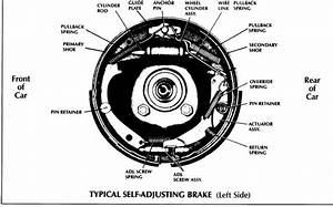 Need Diagram Of Rear Drum Brake Assembly