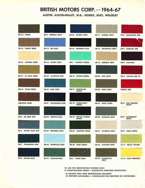 2000 mercedes paint color chart autos post