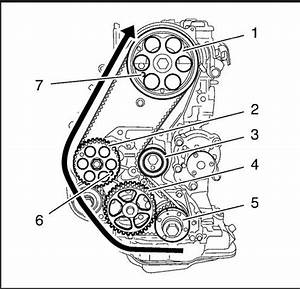 How Do I Set The Ignition Timing On Opel Corsa 1 4i