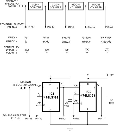 Based Frequency Meter Related Circuits Elshem