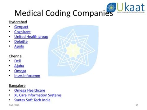 ukaat powerpoint template medical coding