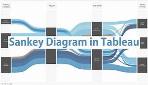 How To Create Sankey Diagrams Using Tableau