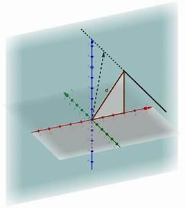 Abstand Zweier Funktionen Berechnen : vektoren wie berechne ich den abstand einer geraden und eines punktes mathelounge ~ Themetempest.com Abrechnung