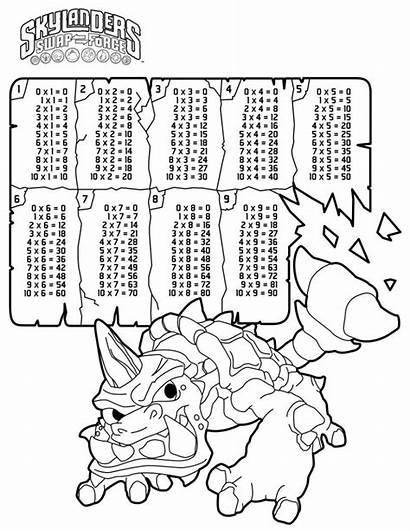 Multiplication Coloring Number Sheet Cheat Pages