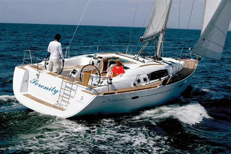 boatus releases top  boat names   trade  today
