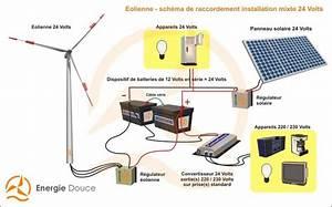 Installation Panneau Solaire : eolienne air 40 24 volts 300 watts terrestre ~ Dode.kayakingforconservation.com Idées de Décoration