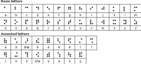 31)honouring Louis Braille On The Occasion