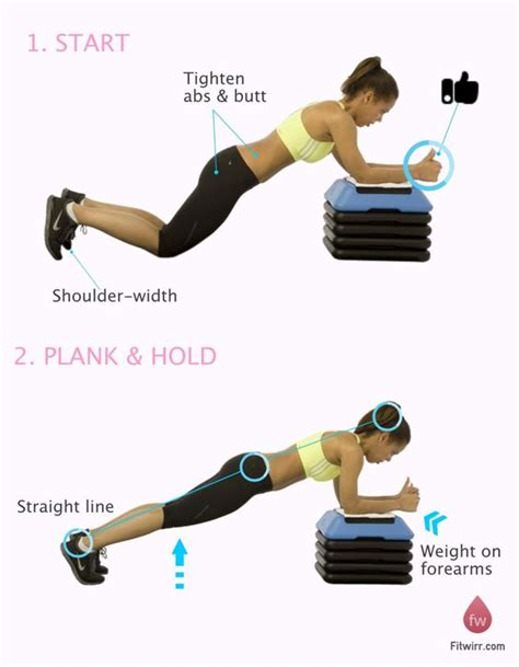 planking to lose weight planking incline plank ab exercise diet body fit