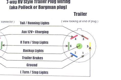 6 wire trailer harness diagram hopkins 7 blade trailer plug wiring diagram wiring diagram