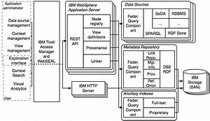 Link2outcome  Coordinating Social Care And Health Care Using Semantic Web Technologies
