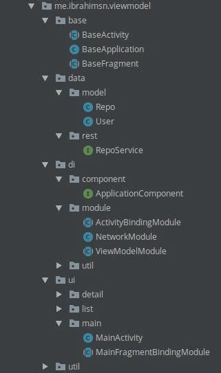 android mvvm with dagger 2 retrofit rxjava architecture components