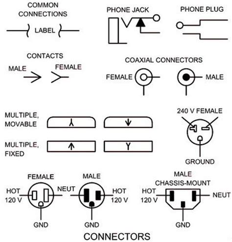 electrical schematic symbols names and identifications diy tips tricks ideas repair