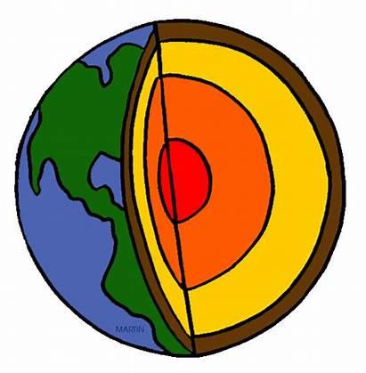 Science Clipart Earth Cartoon Clip Stuff Fun