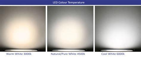 G4 Led Light Bulb 12v Replacement Lamp