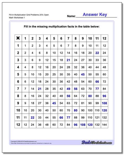multiplication grid
