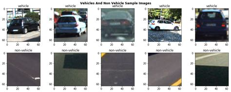 Vehicle Detection Using Machine