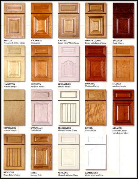ideas on remodeling a small bathroom kitchen cabinet door styles and shapes to select home