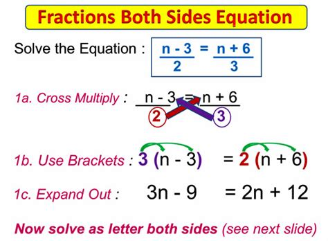 fractions on both sides equations passy s world of