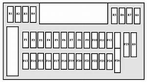 Peugeot 607  1999 - 2004  - Fuse Box Diagram