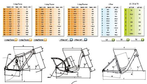 comment mesurer taille cadre velo comment choisir taille velo route