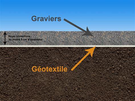 geotextile pas cher feutre geotextile mundu fr
